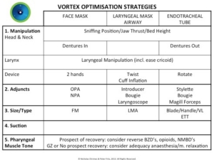 Opti Strategies vortex