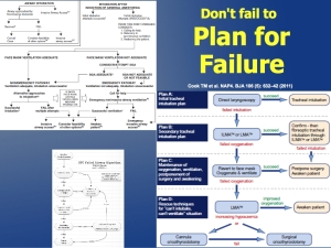 Plan for failure