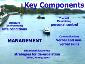 key components deescalation